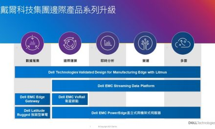 戴爾科技集團邊際方案各項升級 將IT擴展至資料中心之外